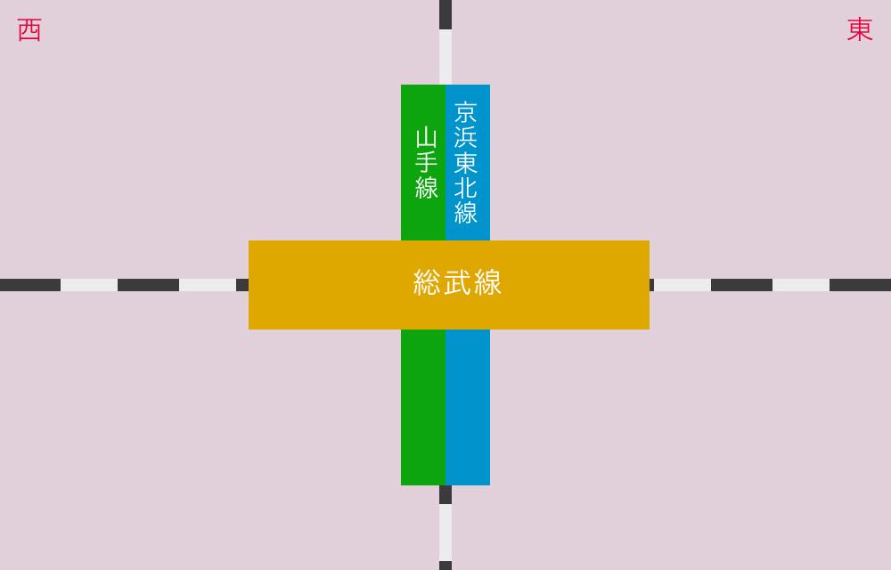 秋葉原駅構内図